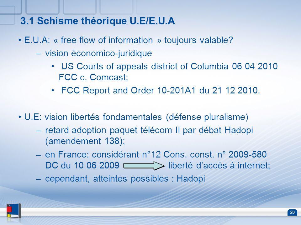 20 3.1 Schisme théorique U.E/E.U.A E.U.A: « free flow of information » toujours valable? –vision économico-juridique US Courts of appeals district of