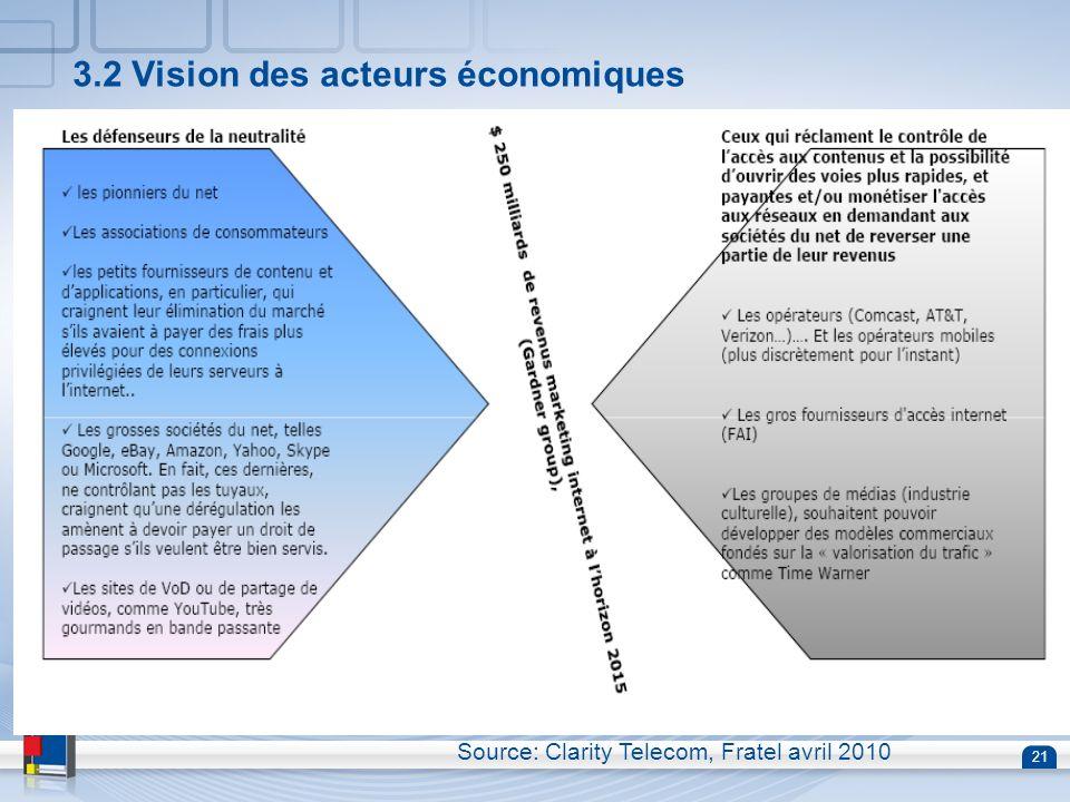 21 3.2 Vision des acteurs économiques Source: Clarity Telecom, Fratel avril 2010