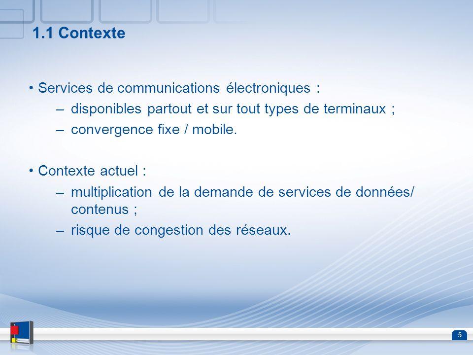 5 1.1 Contexte Services de communications électroniques : –disponibles partout et sur tout types de terminaux ; –convergence fixe / mobile. Contexte a