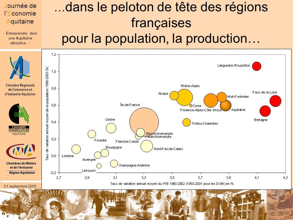 Chambre Régionale de Commerce et dIndustrie Aquitaine « Entreprendre dans une Aquitaine attractive » Journée de lÉconomie Aquitaine 21 septembre 2005 … ainsi que pour lemploi, y compris le plus qualifié