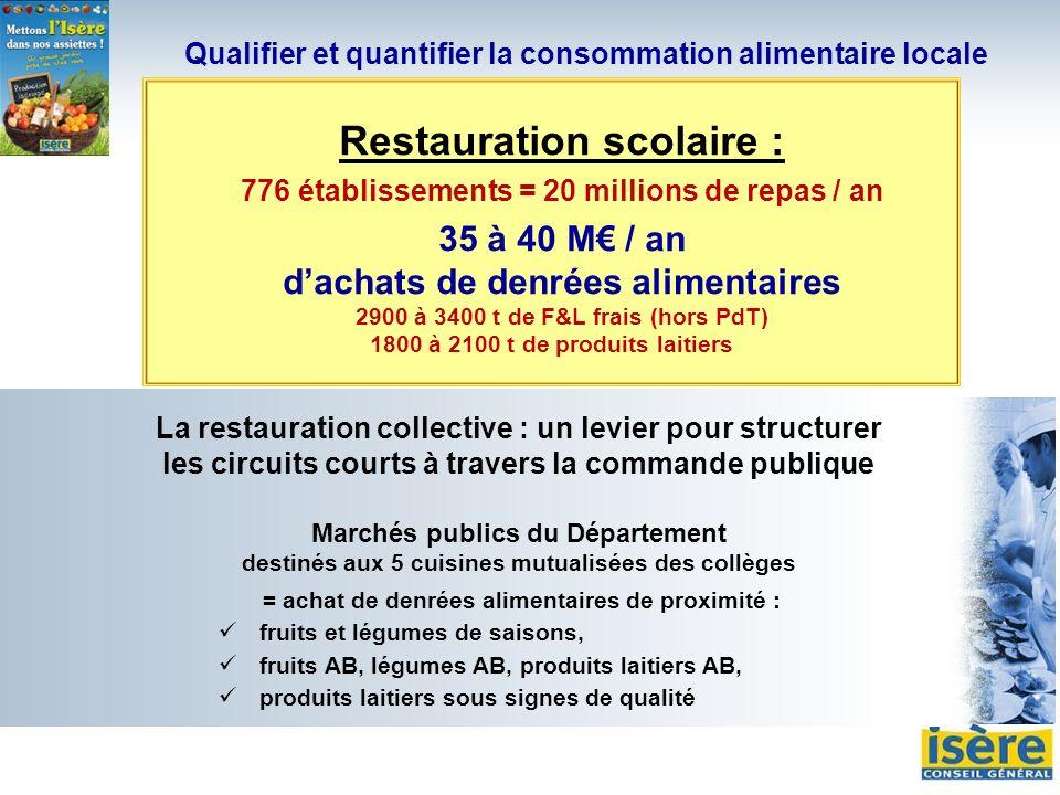La restauration collective : un levier pour structurer les circuits courts à travers la commande publique Marchés publics du Département destinés aux