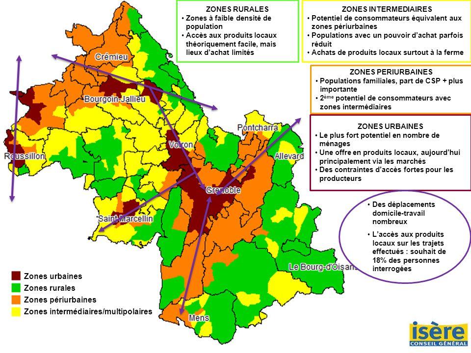 Zones urbaines Zones rurales Zones périurbaines Zones intermédiaires/multipolaires ZONES RURALES Zones à faible densité de population Accès aux produi
