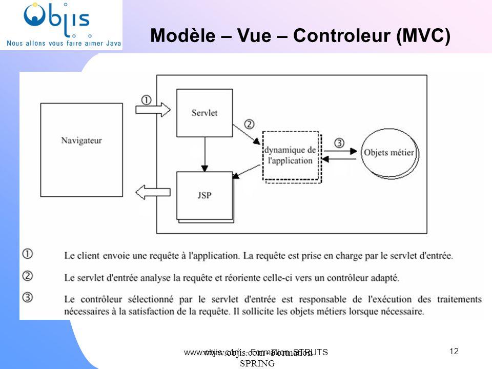 www.objis.com - Formation SPRING Modèle – Vue – Controleur (MVC) 12 www.objis.com - Formation STRUTS