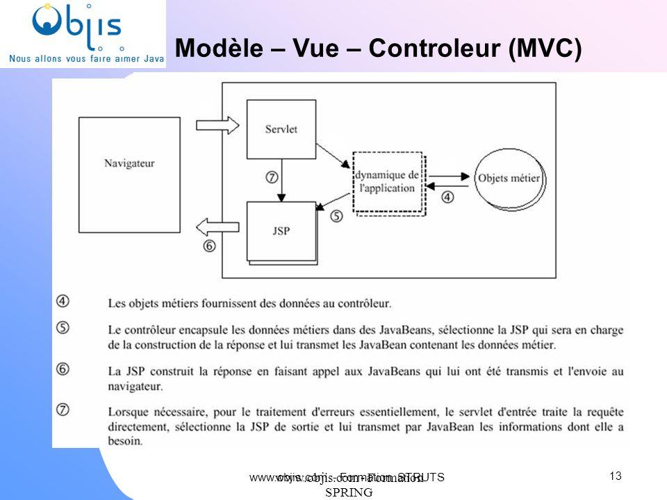 www.objis.com - Formation SPRING Modèle – Vue – Controleur (MVC) 13 www.objis.com - Formation STRUTS