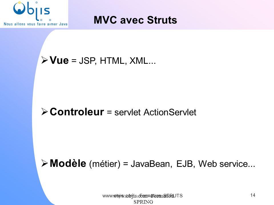 www.objis.com - Formation SPRING MVC avec Struts Vue = JSP, HTML, XML... Controleur = servlet ActionServlet Modèle (métier) = JavaBean, EJB, Web servi