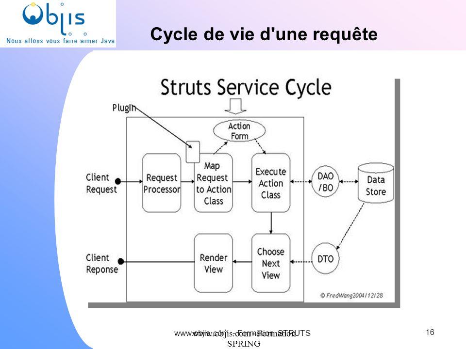 www.objis.com - Formation SPRING Cycle de vie d'une requête 16 www.objis.com - Formation STRUTS