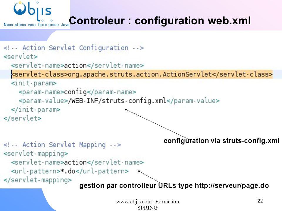 www.objis.com - Formation SPRING Controleur : configuration web.xml 22 configuration via struts-config.xml gestion par controlleur URLs type http://se