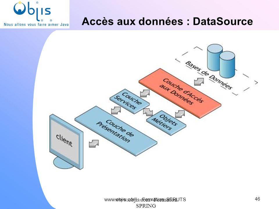 www.objis.com - Formation SPRING Accès aux données : DataSource 46 www.objis.com - Formation STRUTS