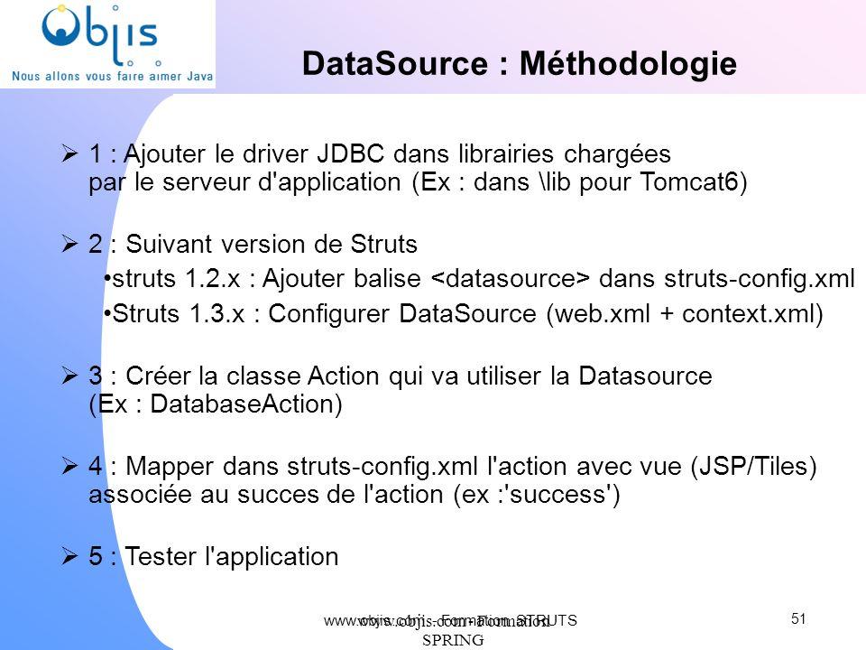 www.objis.com - Formation SPRING DataSource : Méthodologie 1 : Ajouter le driver JDBC dans librairies chargées par le serveur d'application (Ex : dans