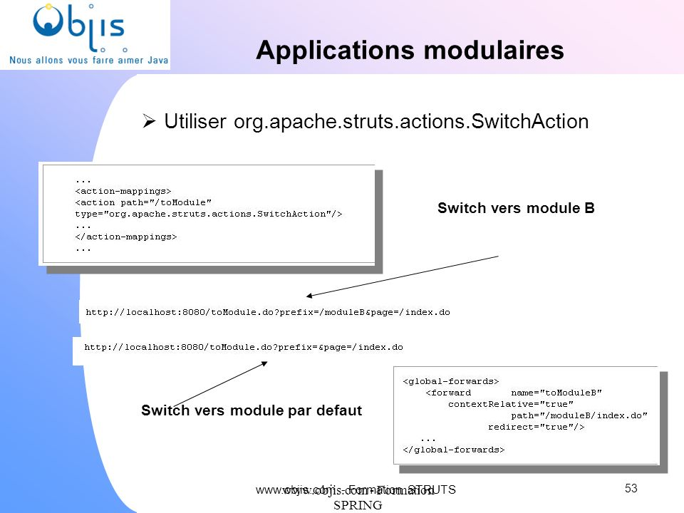 www.objis.com - Formation SPRING Applications modulaires Utiliser org.apache.struts.actions.SwitchAction 53 Switch vers module par defaut Switch vers