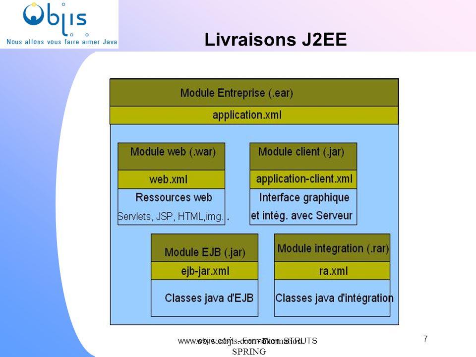 www.objis.com - Formation SPRING Inconvénients Struts Utilisable uniquement env web : servlets / jsp param HttpServletRequest, HttpServletResponse Pas de mécanisme standard d interception des actions.