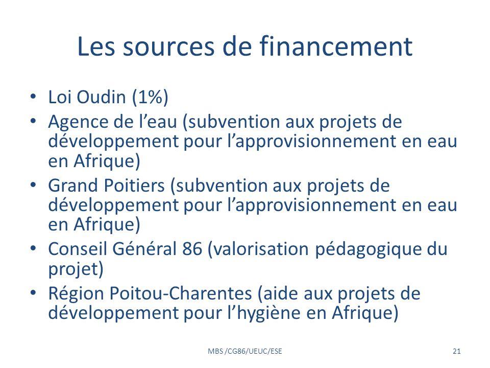 Les sources de financement Loi Oudin (1%) Agence de leau (subvention aux projets de développement pour lapprovisionnement en eau en Afrique) Grand Poi