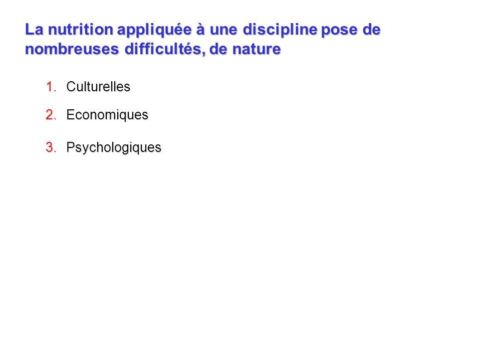 Bilan nutritionnel moyen des footballeurs 1.apport énergétique 3660 kcal, chez les hommes (n=819) 2050 kcal, chez les femmes (n=280) 2.