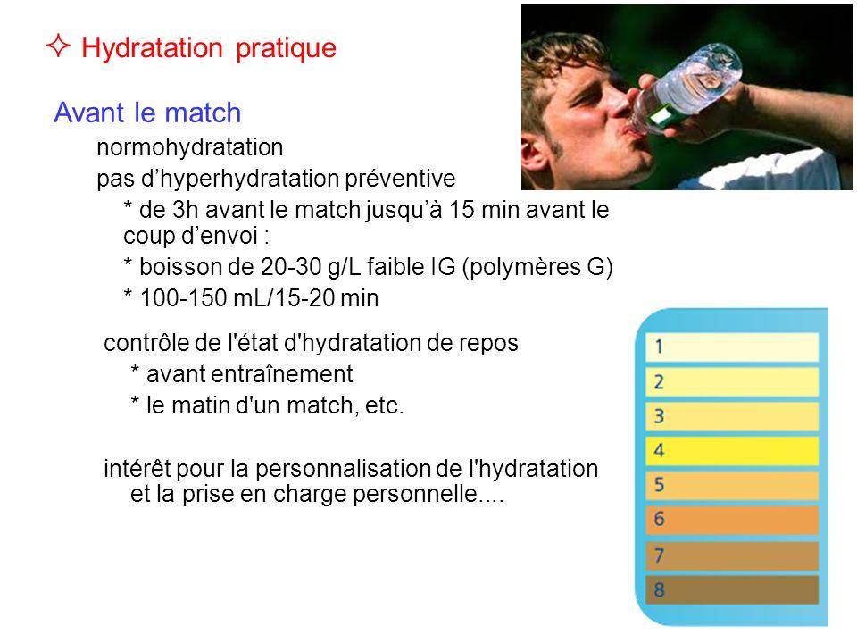 Avant le match normohydratation pas dhyperhydratation préventive * de 3h avant le match jusquà 15 min avant le coup denvoi : * boisson de 20-30 g/L faible IG (polymères G) * 100-150 mL/15-20 min Hydratation pratique contrôle de l état d hydratation de repos * avant entraînement * le matin d un match, etc.
