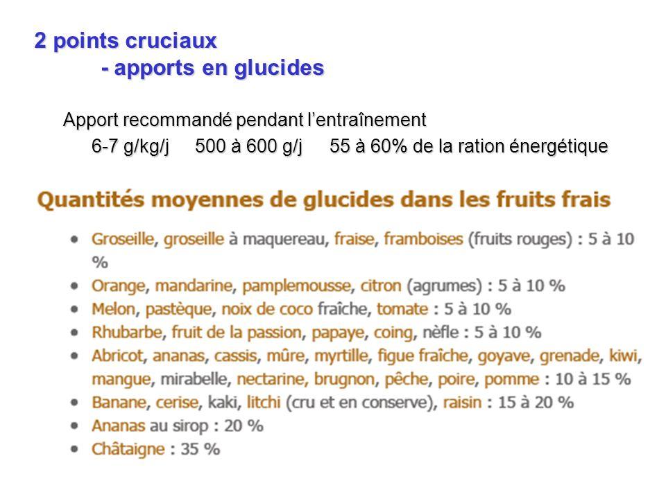 2 points cruciaux - apports en glucides Apport recommandé pendant lentraînement 6-7 g/kg/j500 à 600 g/j55 à 60% de la ration énergétique