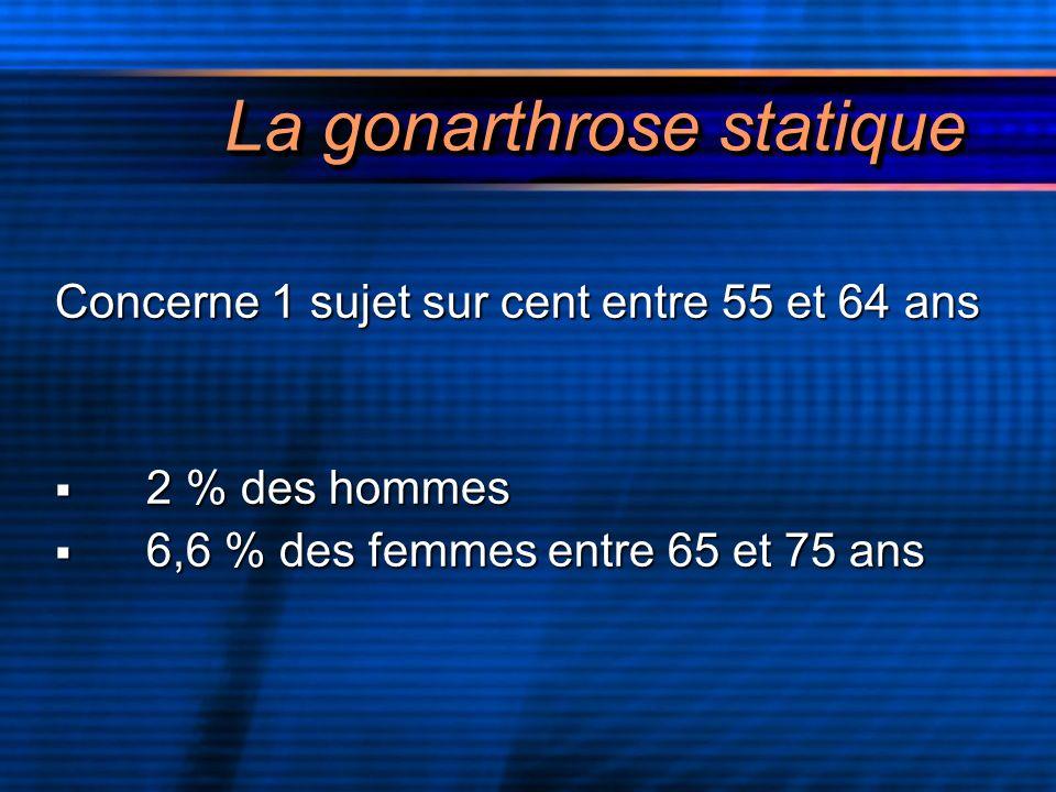 La gonarthrose statique Concerne 1 sujet sur cent entre 55 et 64 ans 2 % des hommes 2 % des hommes 6,6 % des femmes entre 65 et 75 ans 6,6 % des femme