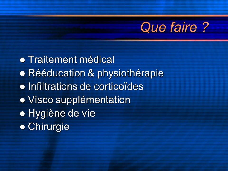 Que faire ? Traitement médical Traitement médical Rééducation & physiothérapie Rééducation & physiothérapie Infiltrations de corticoïdes Infiltrations