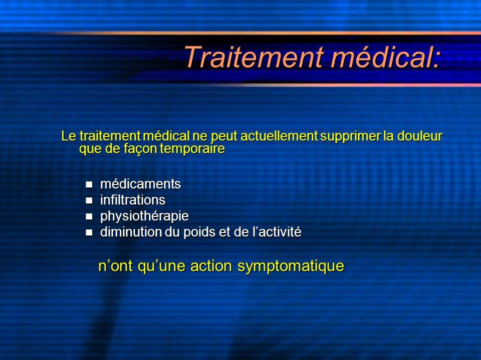 Traitement médical: Le traitement médical ne peut actuellement supprimer la douleur que de façon temporaire médicaments médicaments infiltrations infi