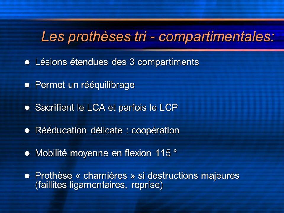 Les prothèses tri - compartimentales: Lésions étendues des 3 compartiments Lésions étendues des 3 compartiments Permet un rééquilibrage Permet un rééq