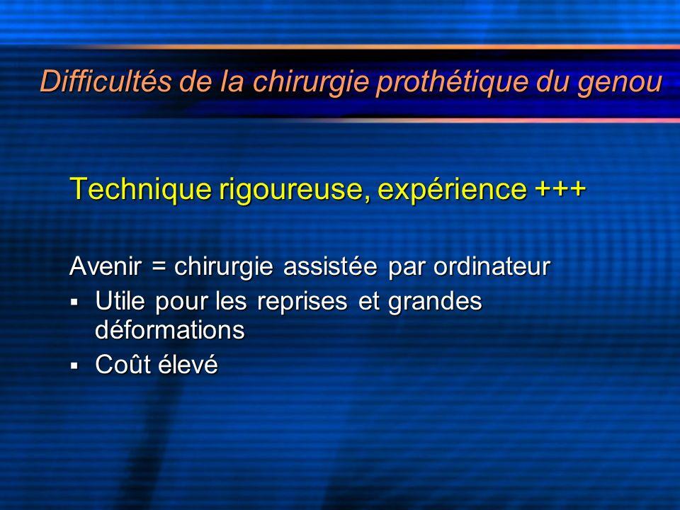 Difficultés de la chirurgie prothétique du genou Technique rigoureuse, expérience +++ Avenir = chirurgie assistée par ordinateur Utile pour les repris