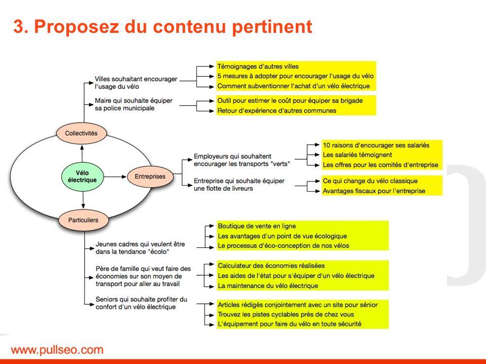 3. Proposez du contenu pertinent