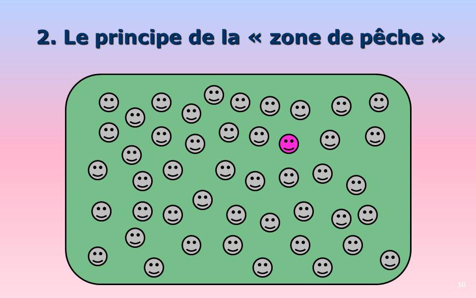 2. Le principe de la « zone de pêche » 10