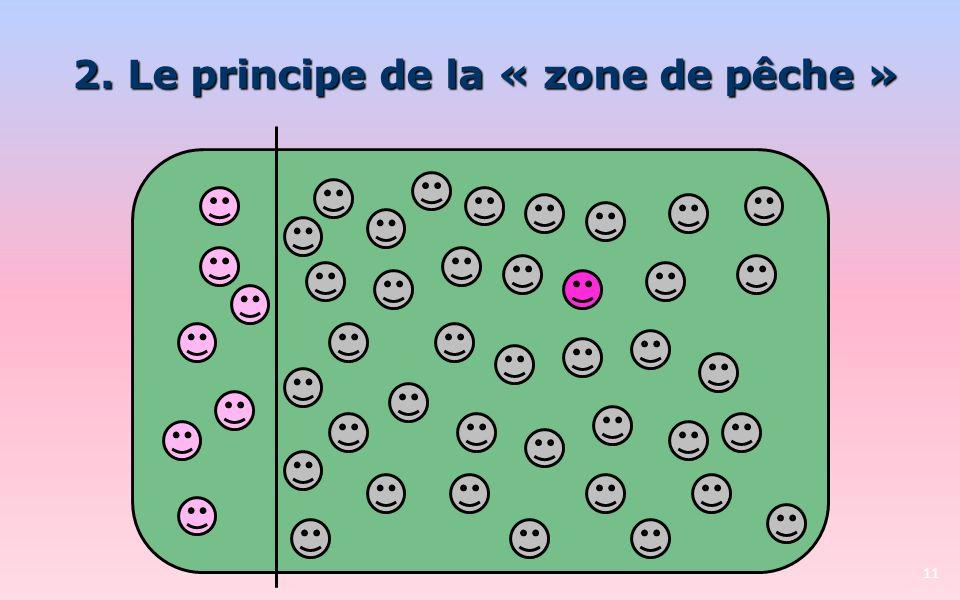 2. Le principe de la « zone de pêche » 11
