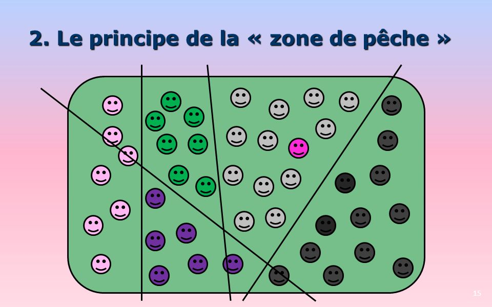 15 2. Le principe de la « zone de pêche »
