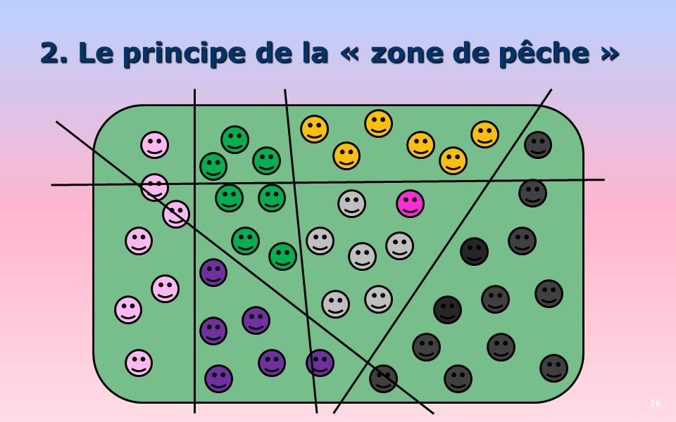 16 2. Le principe de la « zone de pêche »