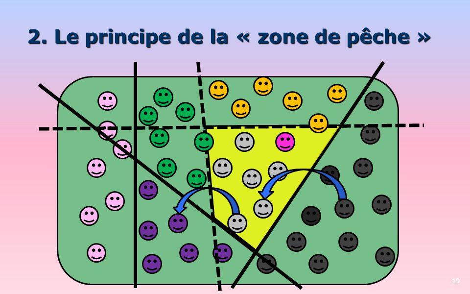19 2. Le principe de la « zone de pêche »