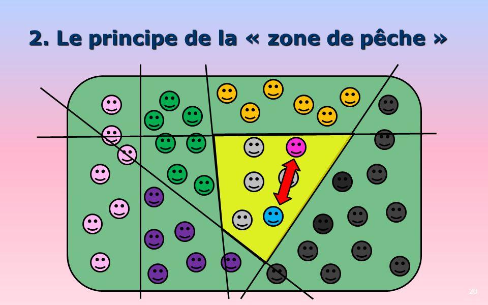 20 2. Le principe de la « zone de pêche »