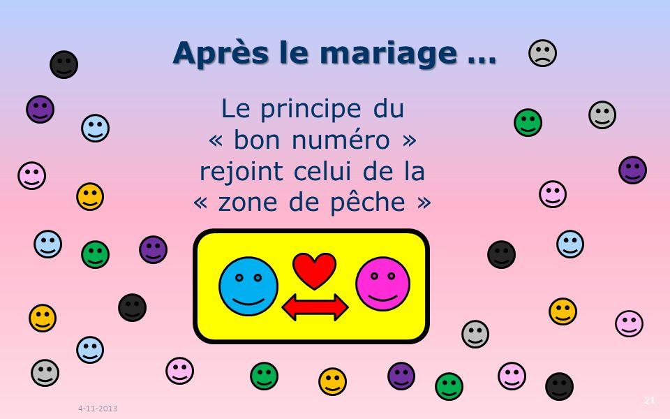 Après le mariage … Le principe du « bon numéro » rejoint celui de la « zone de pêche » 4-11-2013 21