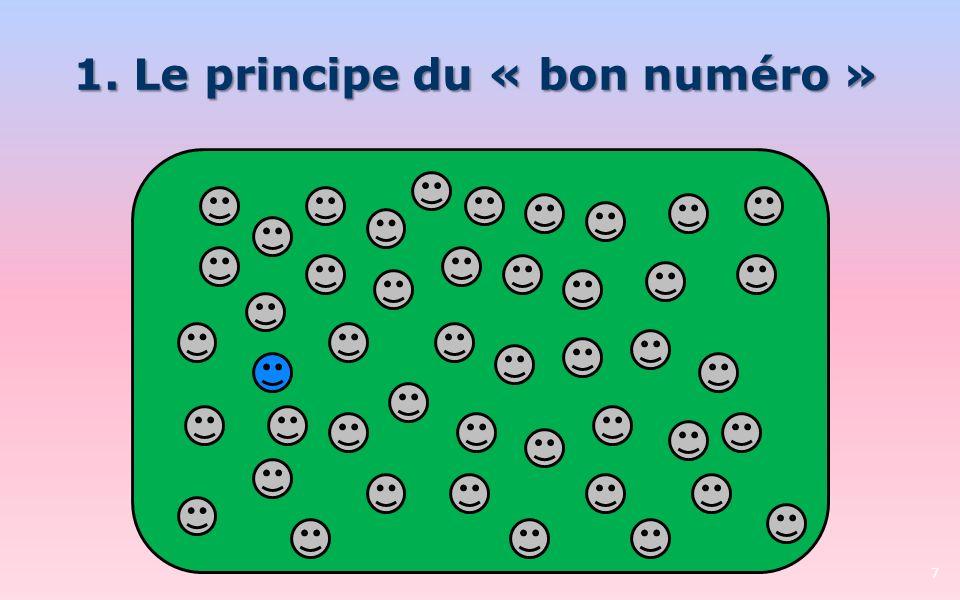 1. Le principe du « bon numéro » 7