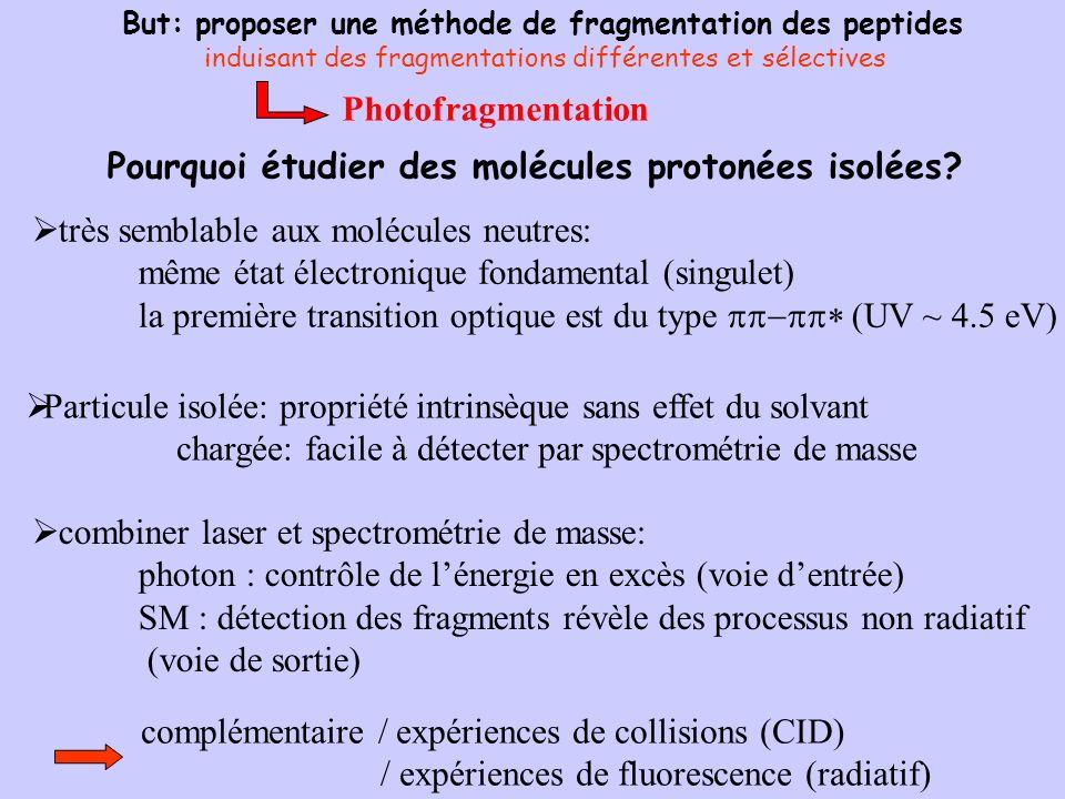 But: proposer une méthode de fragmentation des peptides induisant des fragmentations différentes et sélectives très semblable aux molécules neutres: m