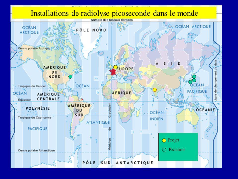 Installations de radiolyse picoseconde dans le monde Projet Existant
