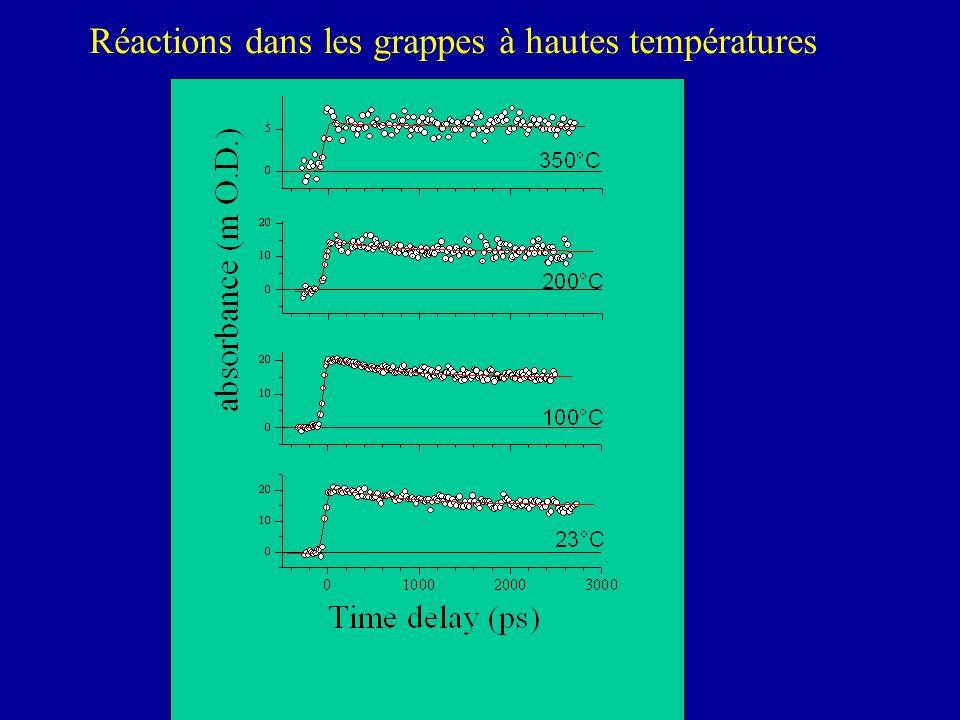 Réactions dans les grappes à hautes températures