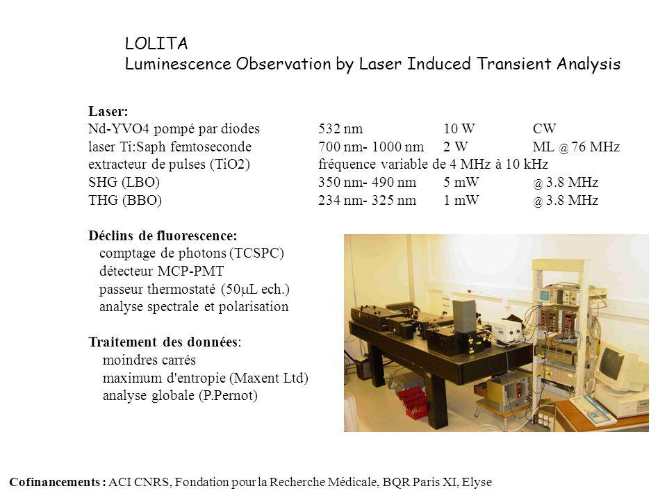 Laser: Nd-YVO4 pompé par diodes532 nm10 WCW laser Ti:Saph femtoseconde 700 nm- 1000 nm2 WML @ 76 MHz extracteur de pulses (TiO2) fréquence variable de