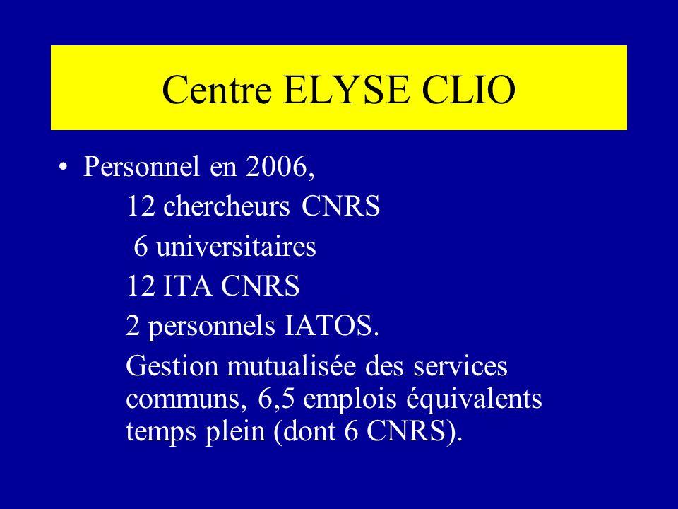 Personnel en 2006, 12 chercheurs CNRS 6 universitaires 12 ITA CNRS 2 personnels IATOS. Gestion mutualisée des services communs, 6,5 emplois équivalent