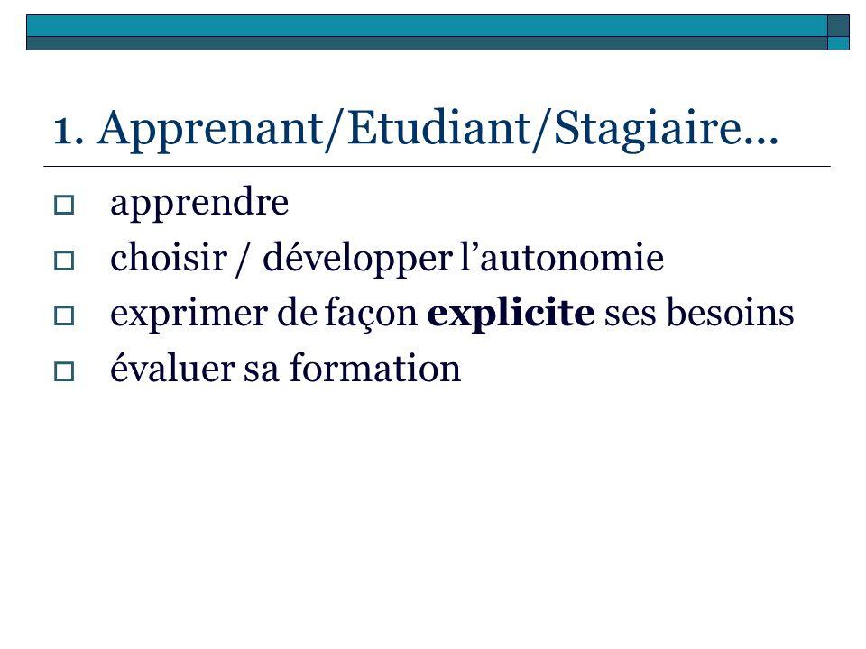 1. Apprenant/Etudiant/Stagiaire... apprendre choisir / développer lautonomie exprimer de façon explicite ses besoins évaluer sa formation