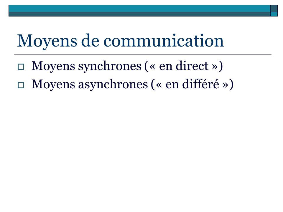 Moyens de communication Moyens synchrones (« en direct ») Moyens asynchrones (« en différé »)