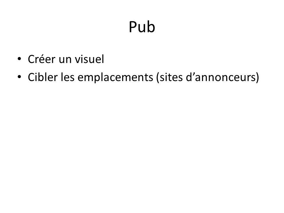 Pub Créer un visuel Cibler les emplacements (sites dannonceurs)