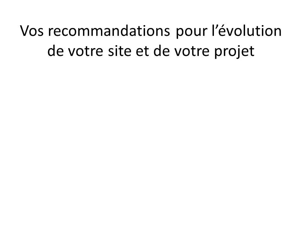 Vos recommandations pour lévolution de votre site et de votre projet