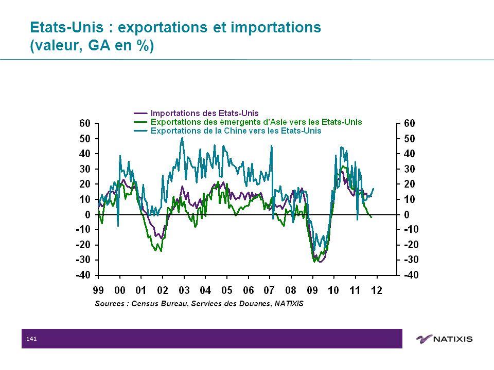 141 Etats-Unis : exportations et importations (valeur, GA en %)