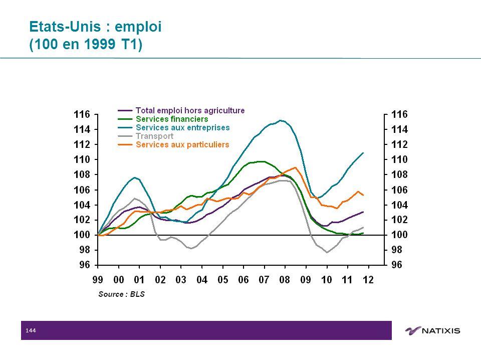 144 Etats-Unis : emploi (100 en 1999 T1)