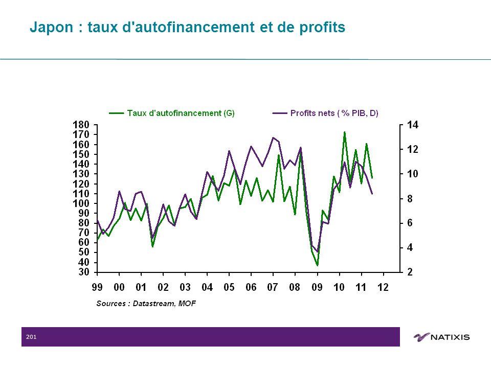 201 Japon : taux d autofinancement et de profits