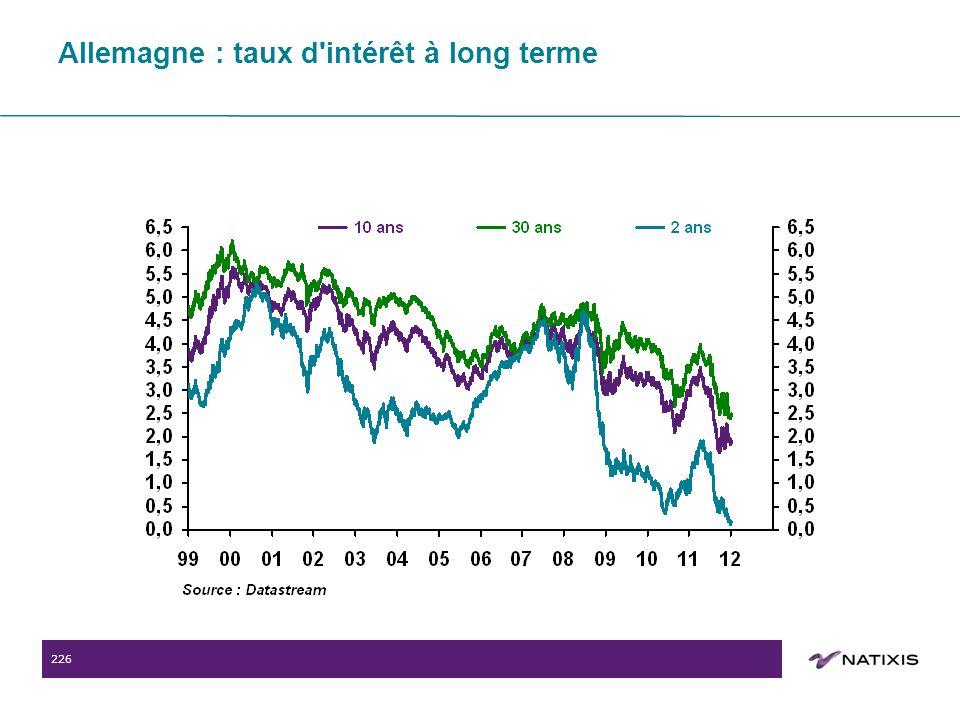 226 Allemagne : taux d intérêt à long terme