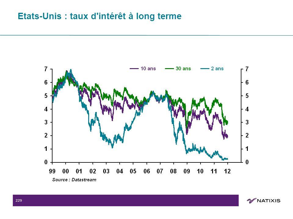 229 Etats-Unis : taux d intérêt à long terme