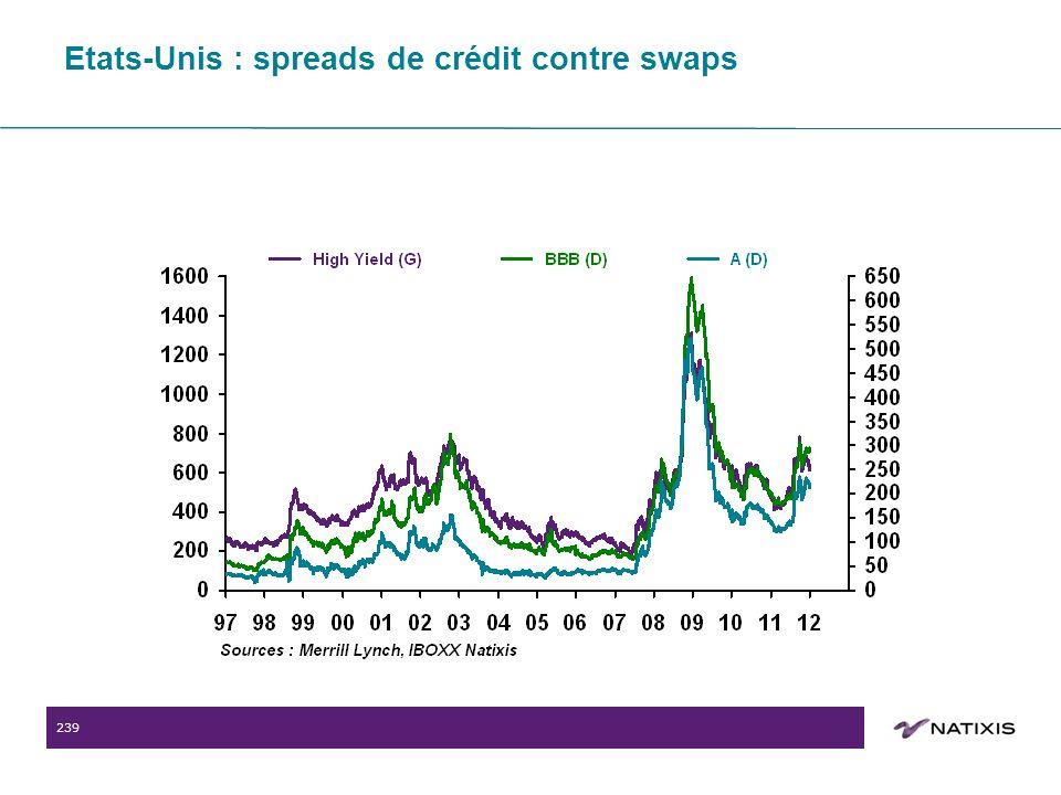 239 Etats-Unis : spreads de crédit contre swaps