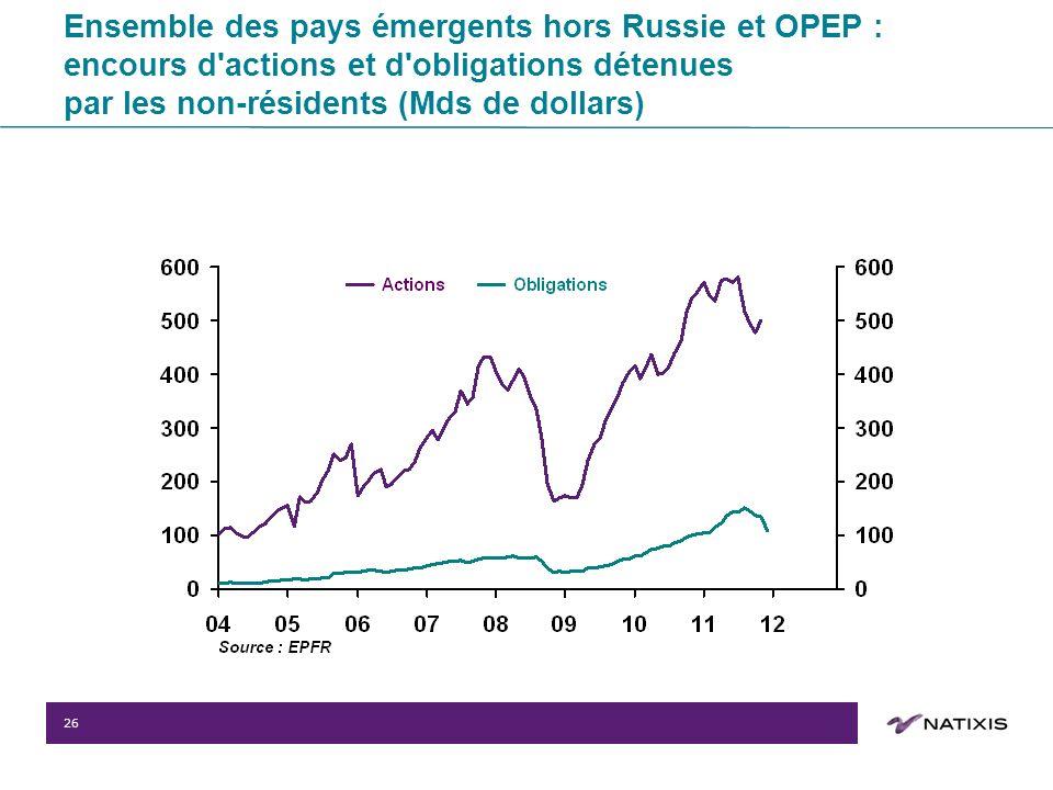 26 Ensemble des pays émergents hors Russie et OPEP : encours d actions et d obligations détenues par les non-résidents (Mds de dollars)