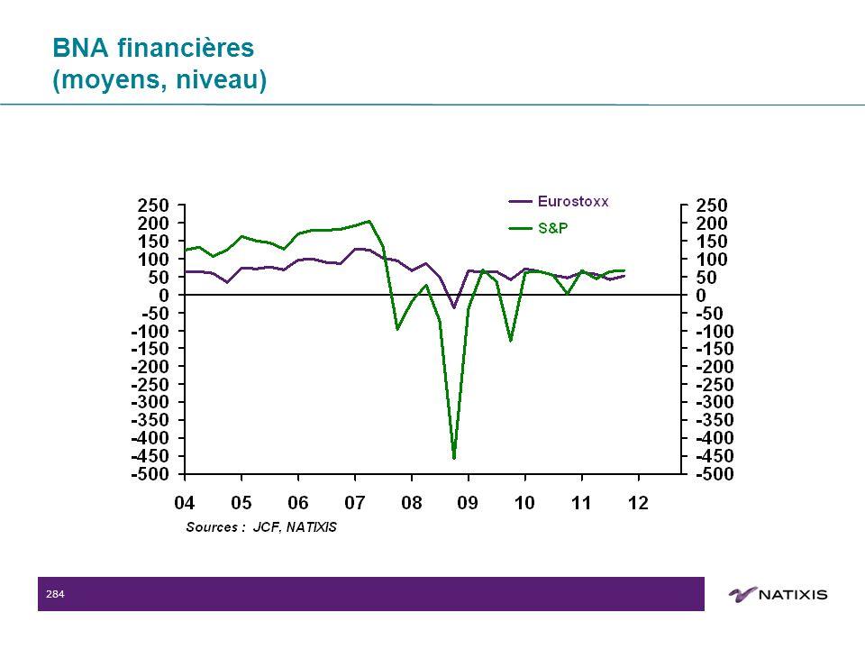 284 BNA financières (moyens, niveau)